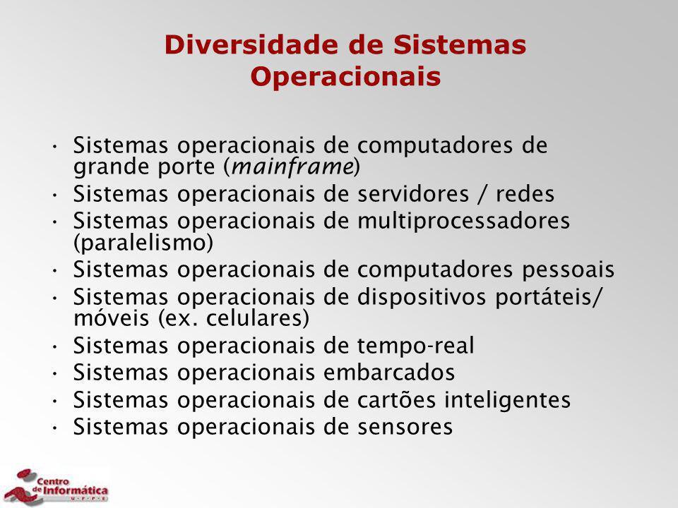 Diversidade de Sistemas Operacionais