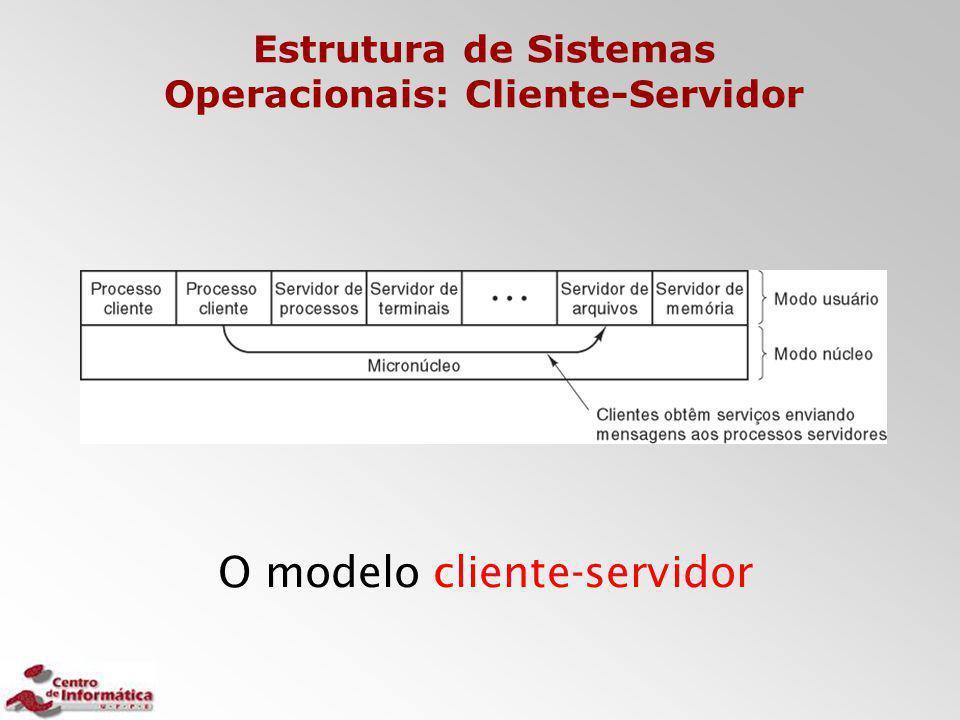 Estrutura de Sistemas Operacionais: Cliente-Servidor