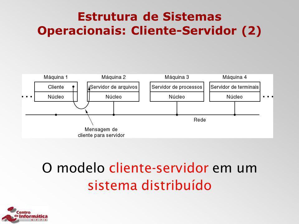 Estrutura de Sistemas Operacionais: Cliente-Servidor (2)