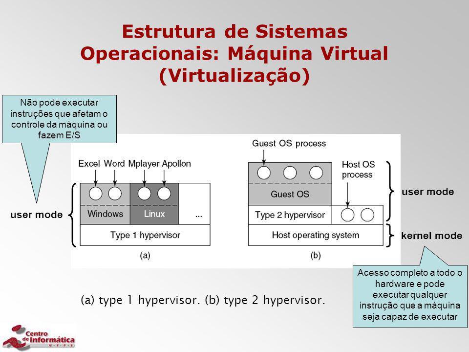Estrutura de Sistemas Operacionais: Máquina Virtual (Virtualização)