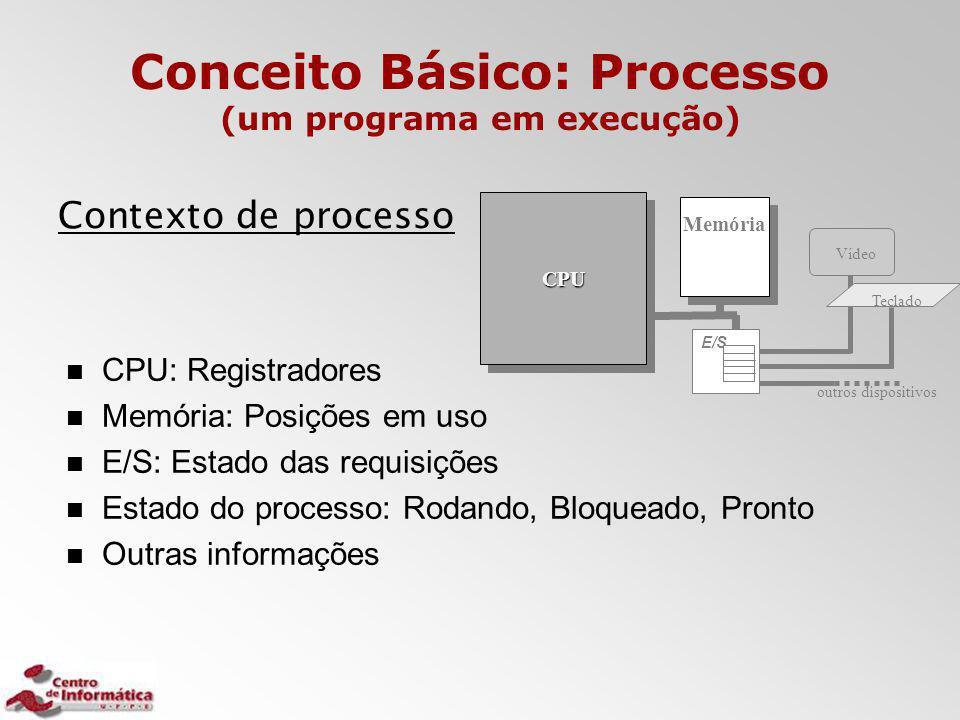 Conceito Básico: Processo (um programa em execução)