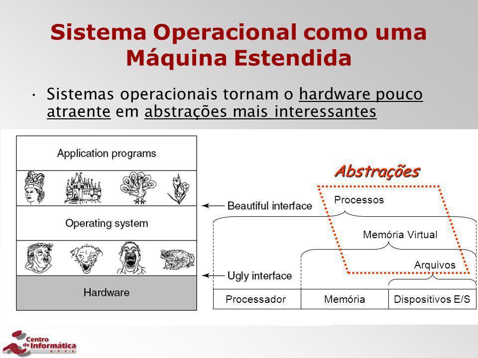 Sistema Operacional como uma Máquina Estendida