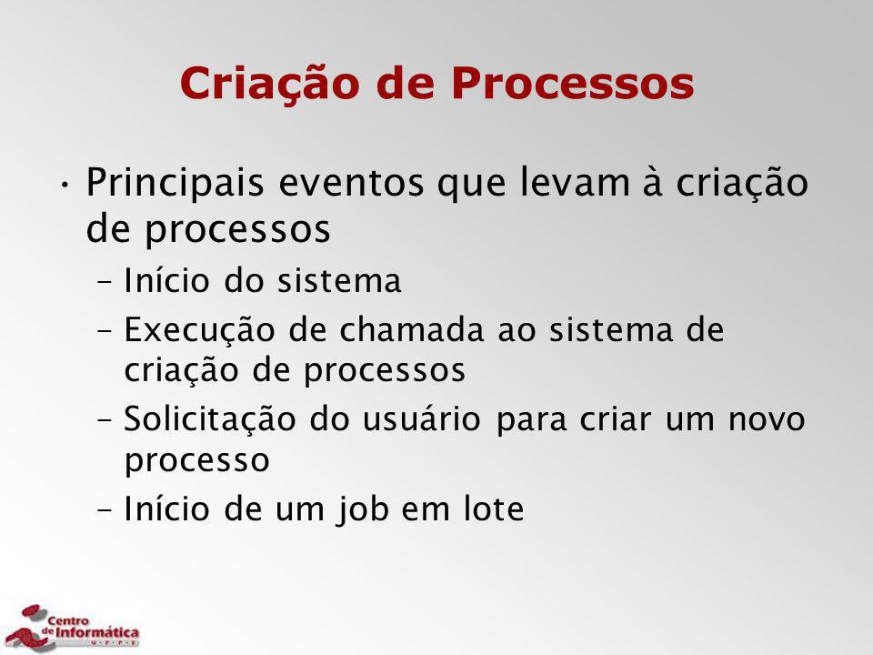 Criação de Processos Principais eventos que levam à criação de processos. Início do sistema. Execução de chamada ao sistema de criação de processos.