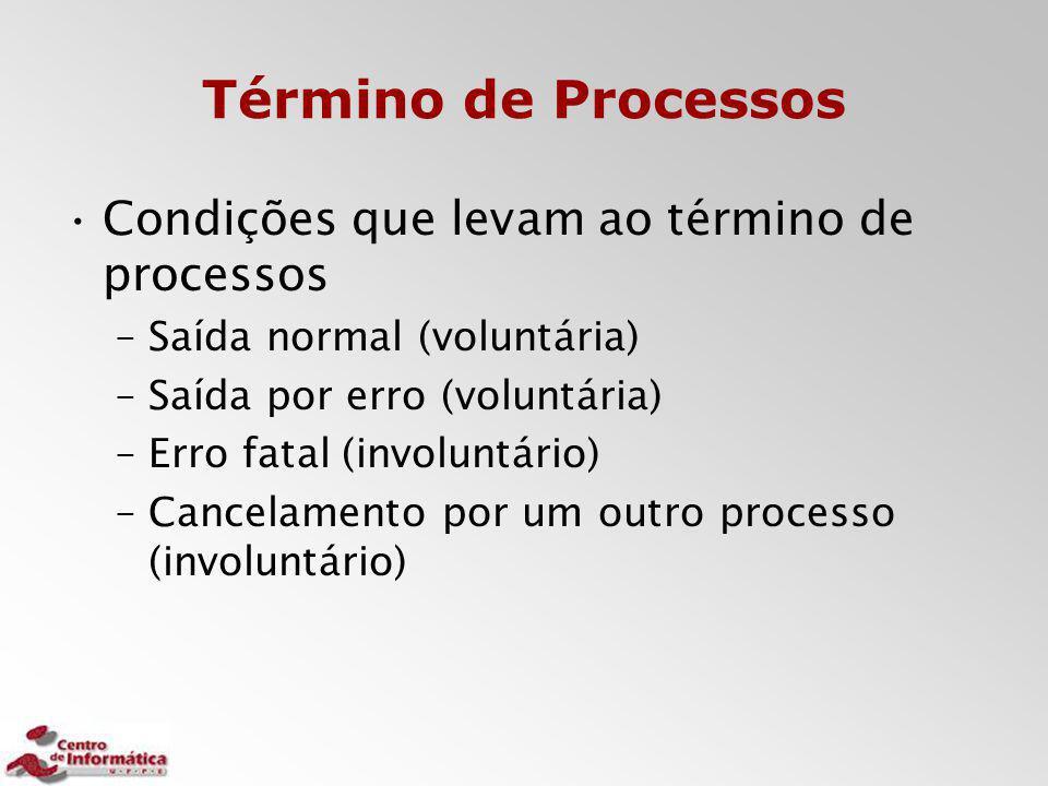Término de Processos Condições que levam ao término de processos