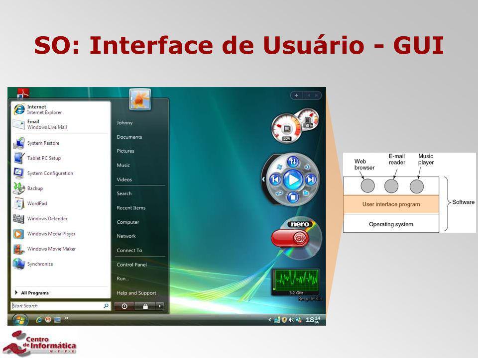 SO: Interface de Usuário - GUI