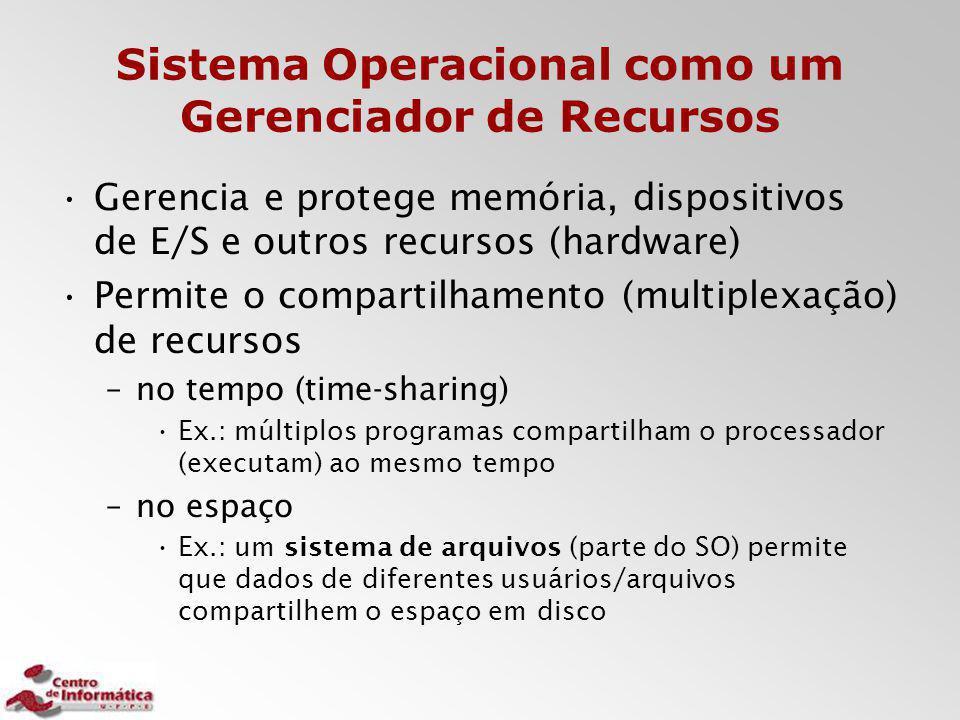 Sistema Operacional como um Gerenciador de Recursos