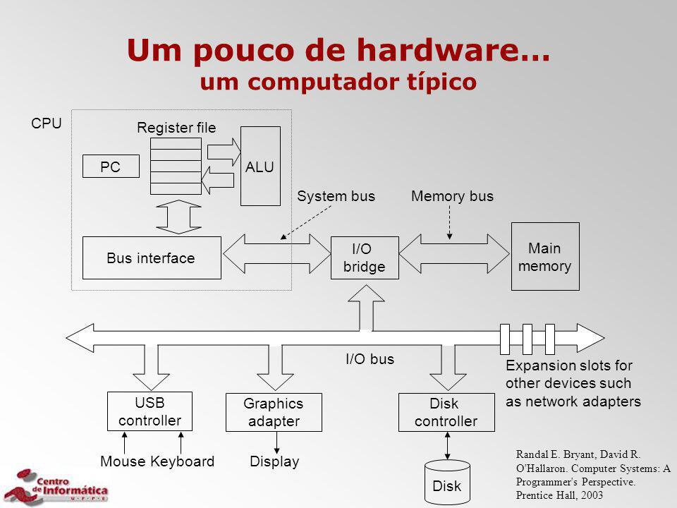 Um pouco de hardware… um computador típico