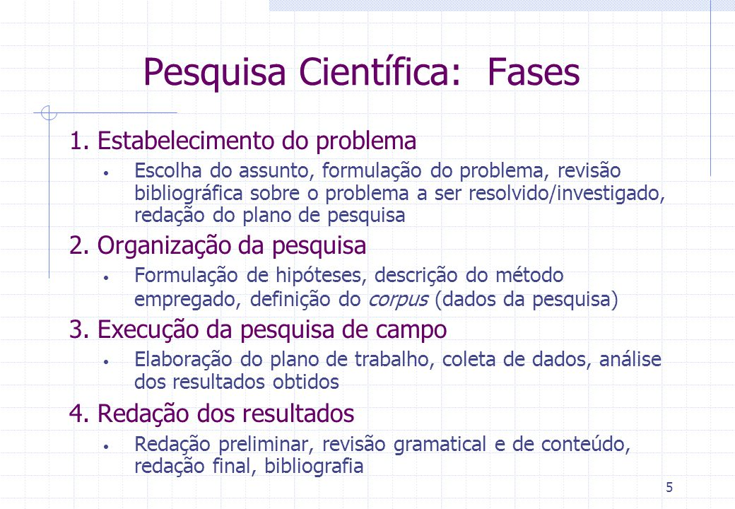 Pesquisa Científica: Fases