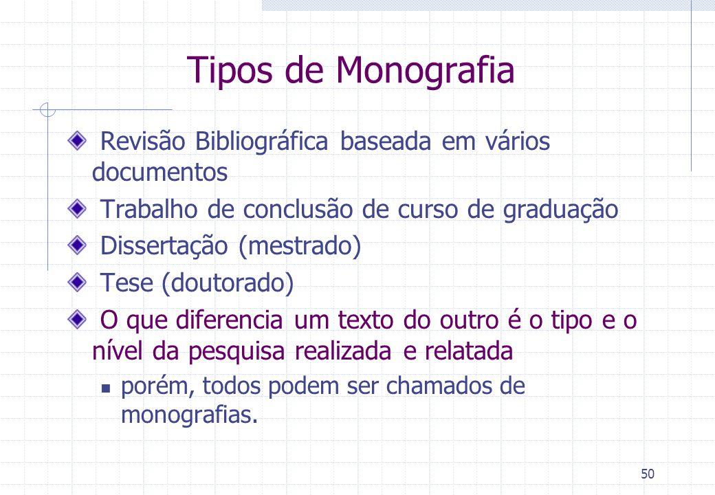 Tipos de Monografia Revisão Bibliográfica baseada em vários documentos