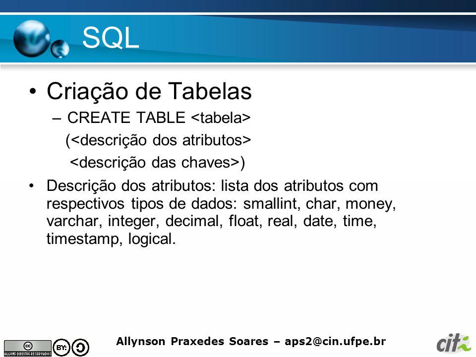 SQL Criação de Tabelas CREATE TABLE <tabela>