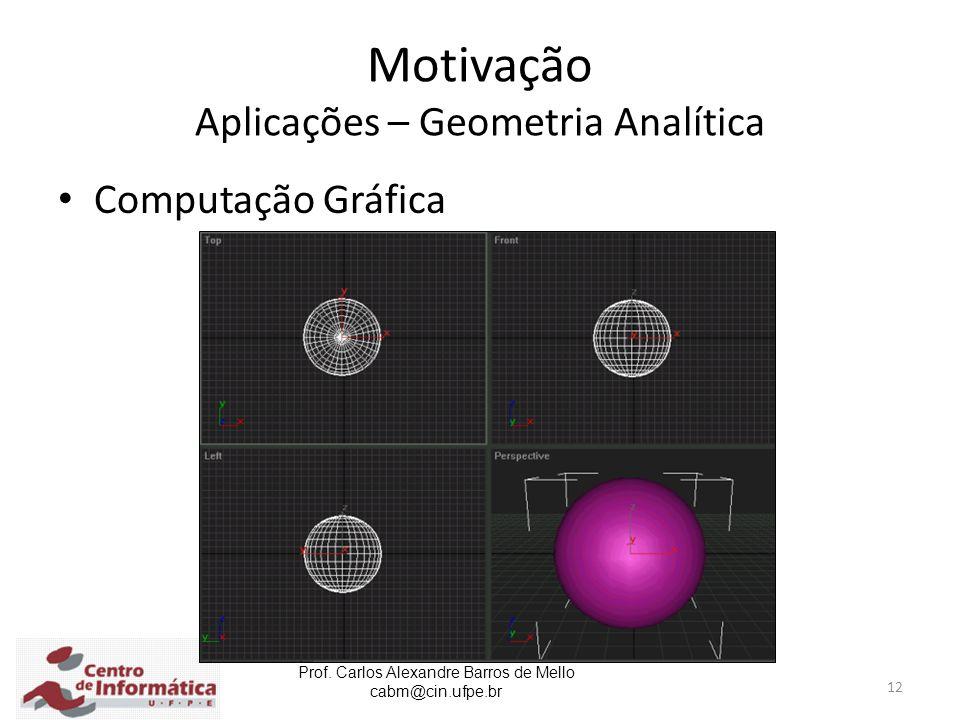 Motivação Aplicações – Geometria Analítica