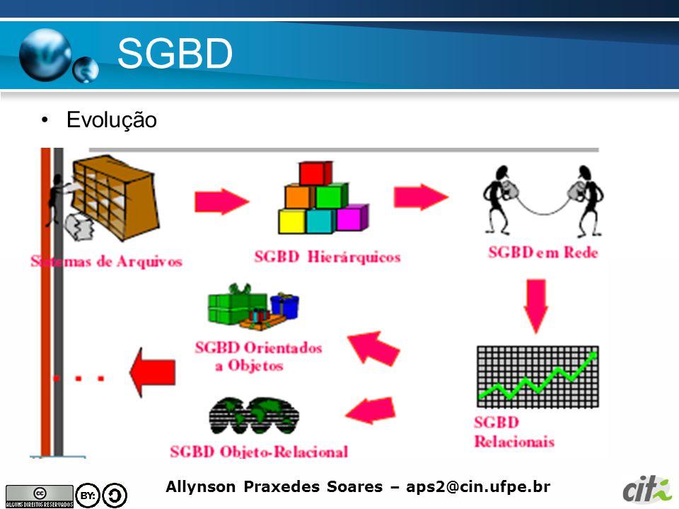 SGBD Evolução