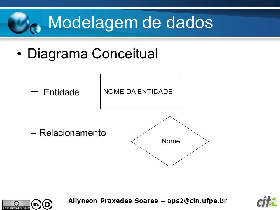Modelagem de dados Diagrama Conceitual Entidade Relacionamento