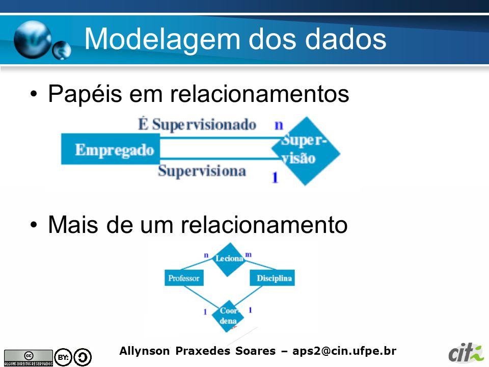 Modelagem dos dados Papéis em relacionamentos