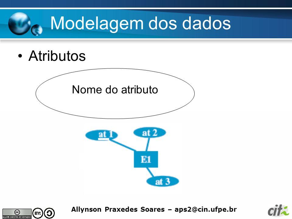 Modelagem dos dados Atributos Nome do atributo