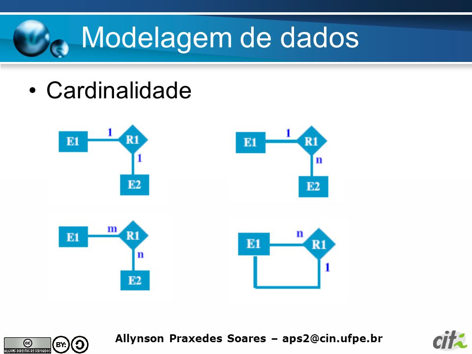Modelagem de dados Cardinalidade
