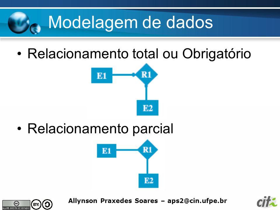 Modelagem de dados Relacionamento total ou Obrigatório