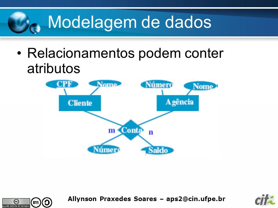 Modelagem de dados Relacionamentos podem conter atributos