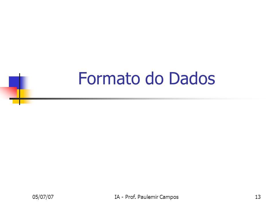 IA - Prof. Paulemir Campos
