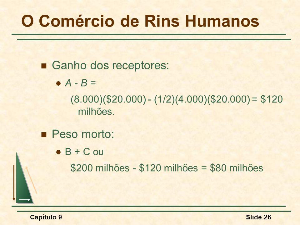 O Comércio de Rins Humanos