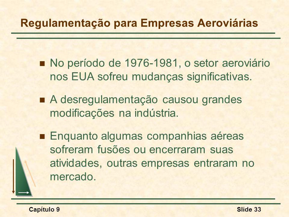 Regulamentação para Empresas Aeroviárias