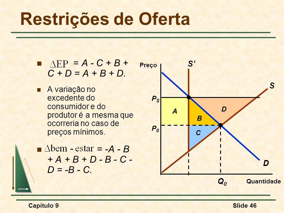 Restrições de Oferta = A - C + B + C + D = A + B + D.