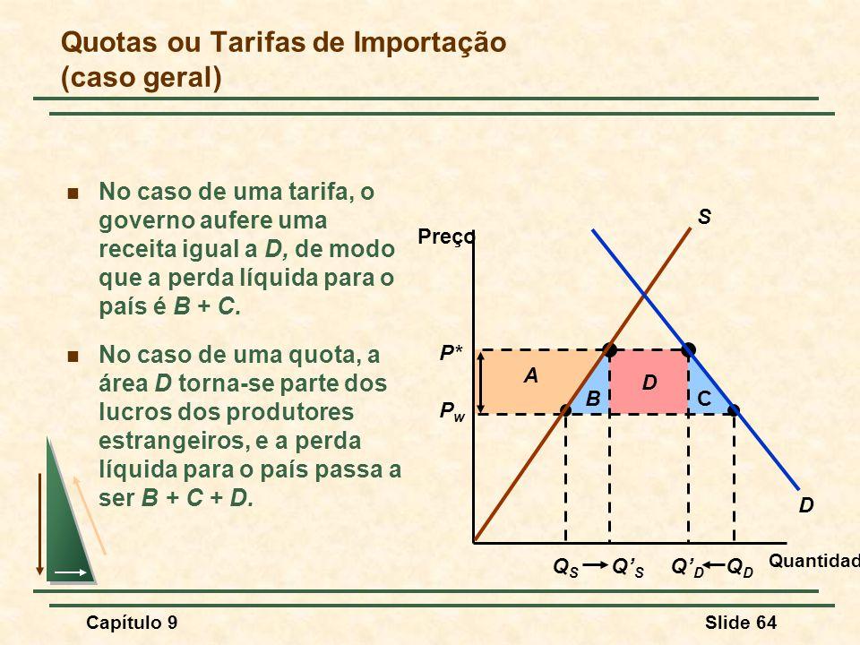 Quotas ou Tarifas de Importação (caso geral)