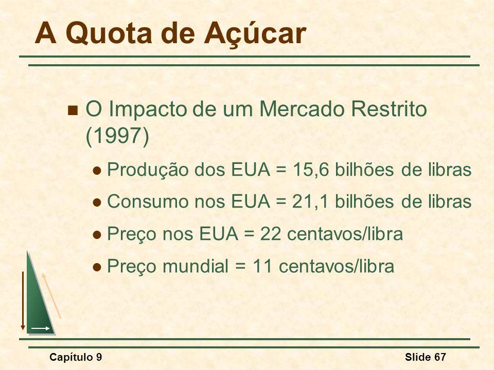 A Quota de Açúcar O Impacto de um Mercado Restrito (1997)