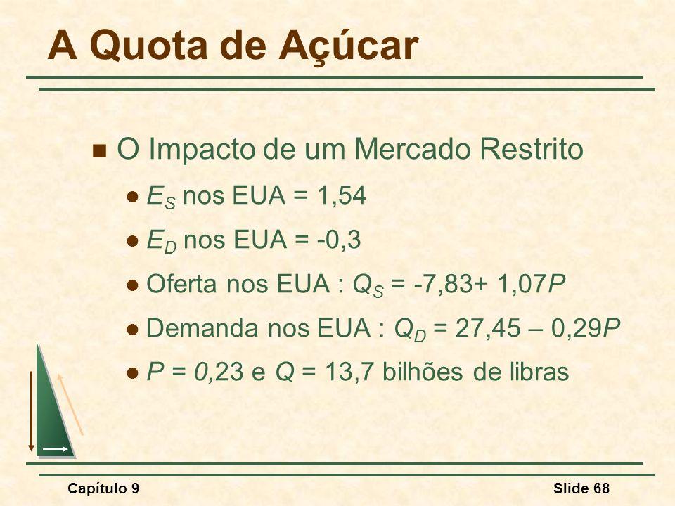 A Quota de Açúcar O Impacto de um Mercado Restrito ES nos EUA = 1,54