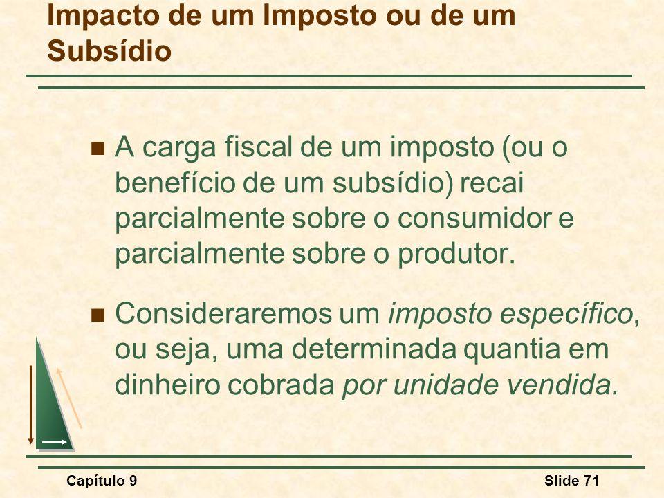 Impacto de um Imposto ou de um Subsídio