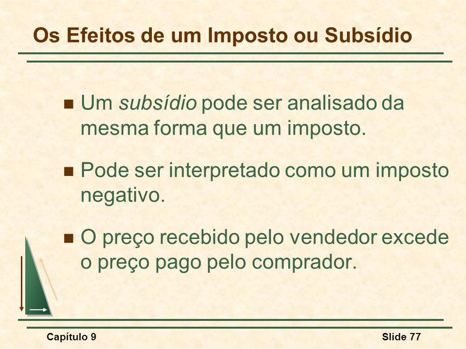 Os Efeitos de um Imposto ou Subsídio