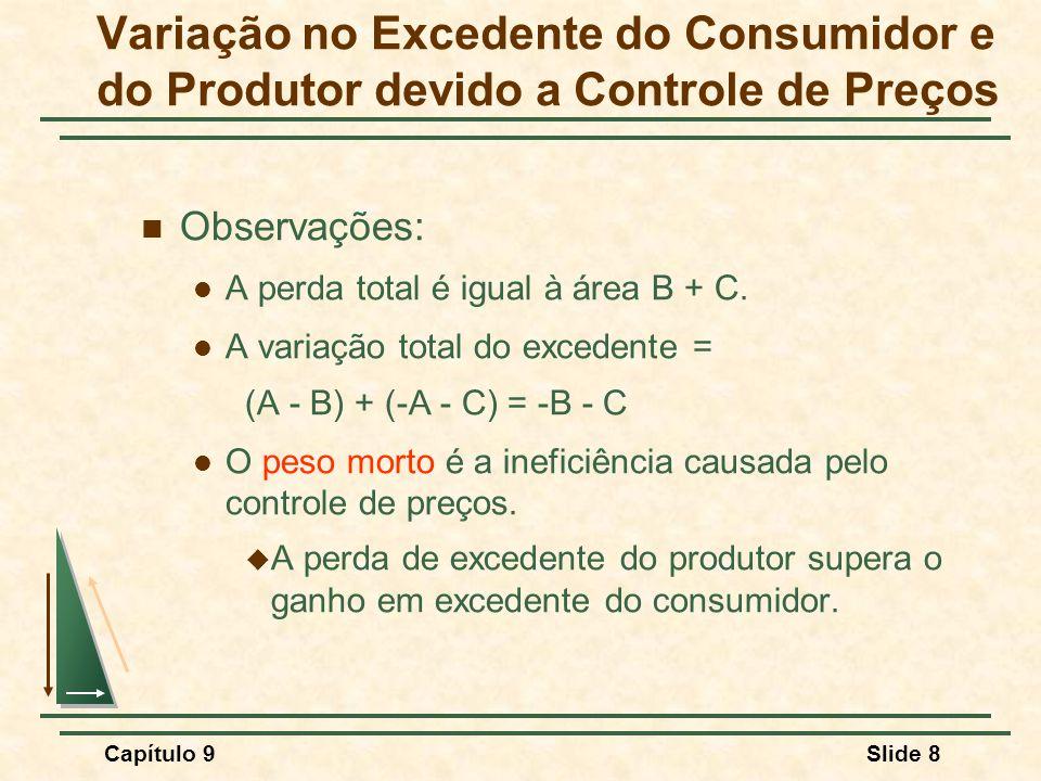 Variação no Excedente do Consumidor e do Produtor devido a Controle de Preços
