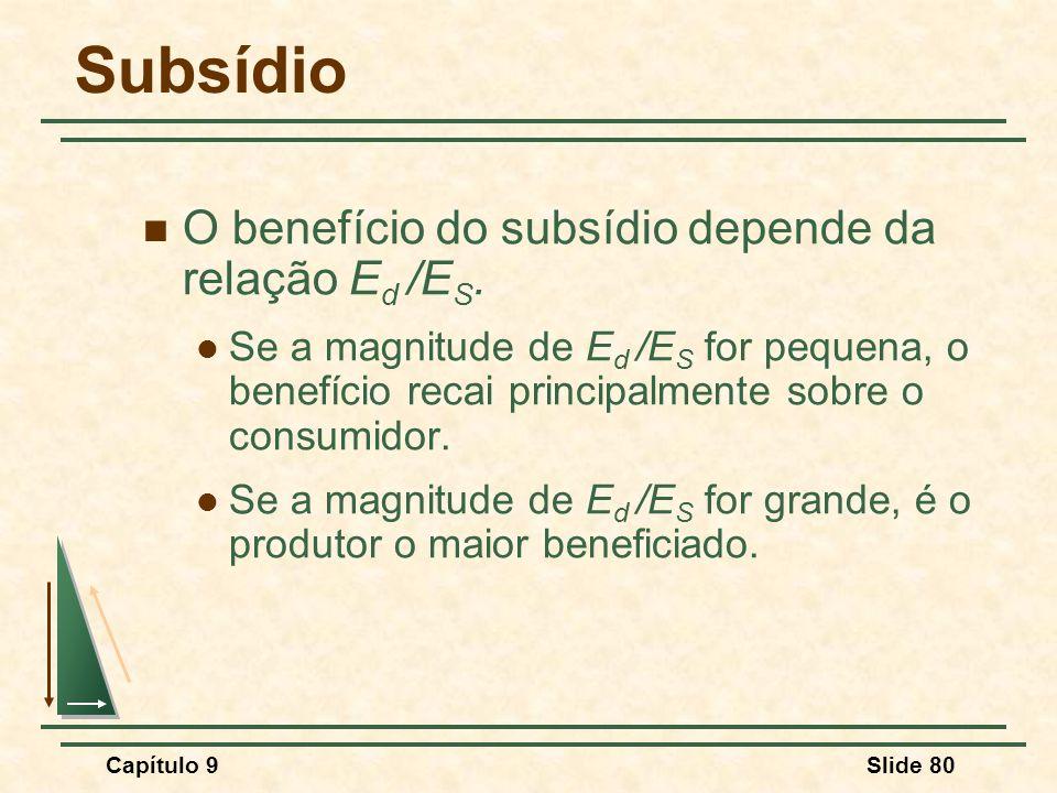 Subsídio O benefício do subsídio depende da relação Ed /ES.