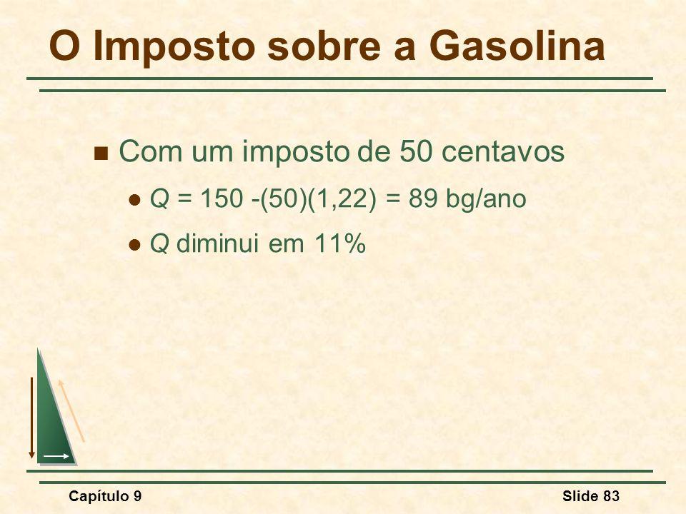 O Imposto sobre a Gasolina