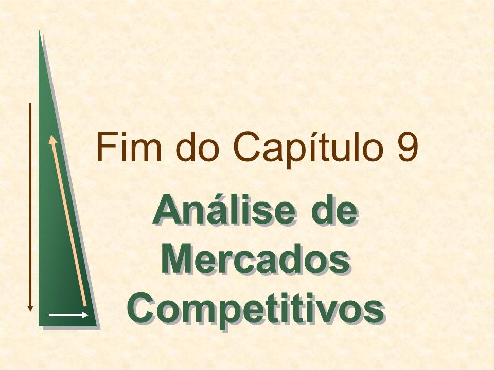 Análise de Mercados Competitivos