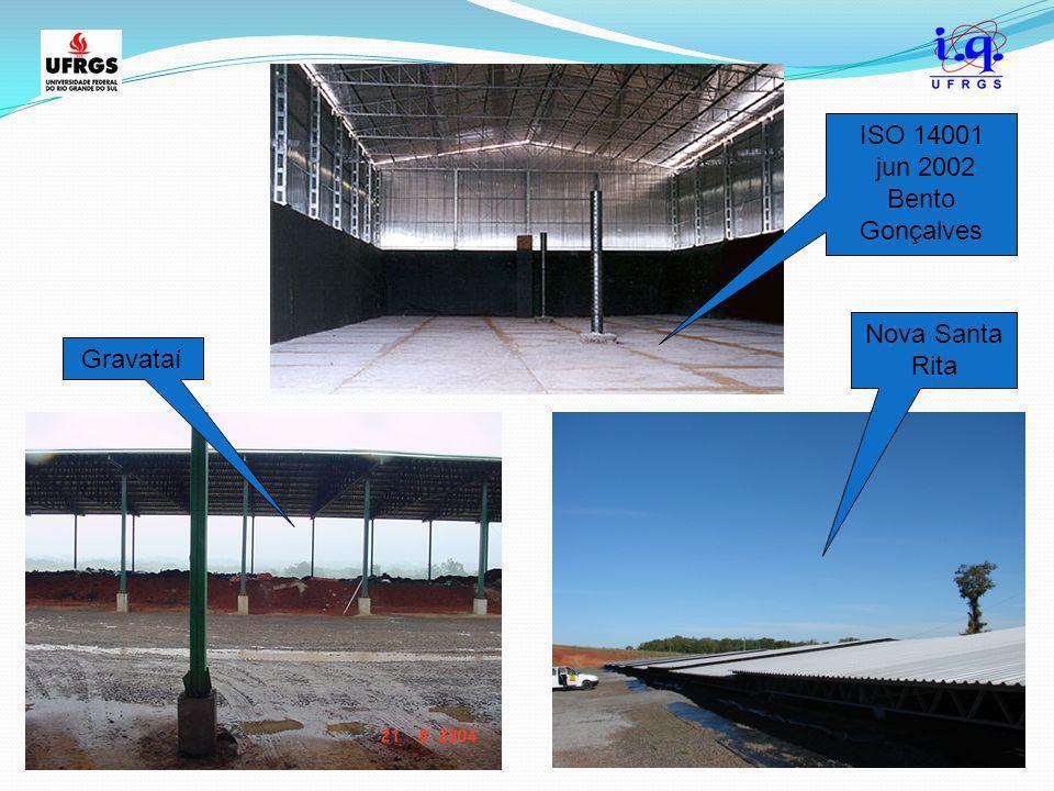ISO 14001 jun 2002 Bento Gonçalves Gravataí Nova Santa Rita