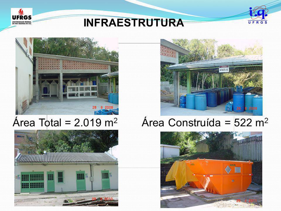 Área Total = 2.019 m2 Área Construída = 522 m2
