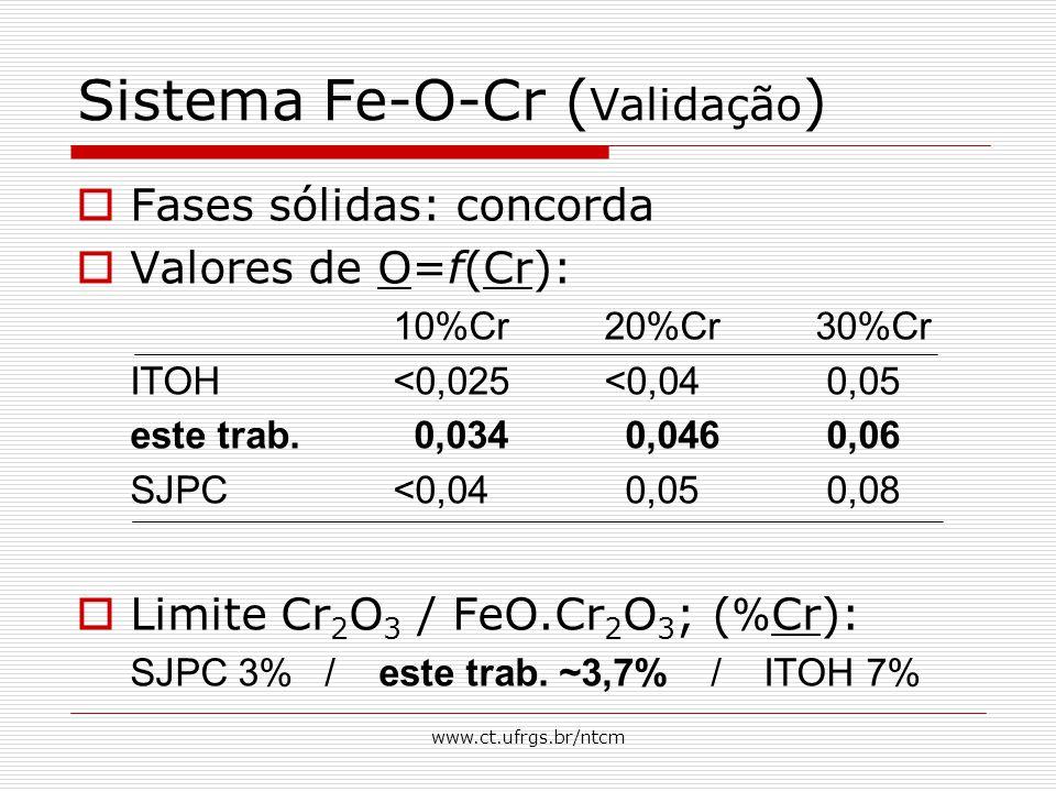 Sistema Fe-O-Cr (Validação)