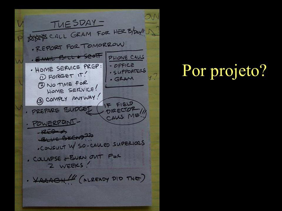 Por projeto