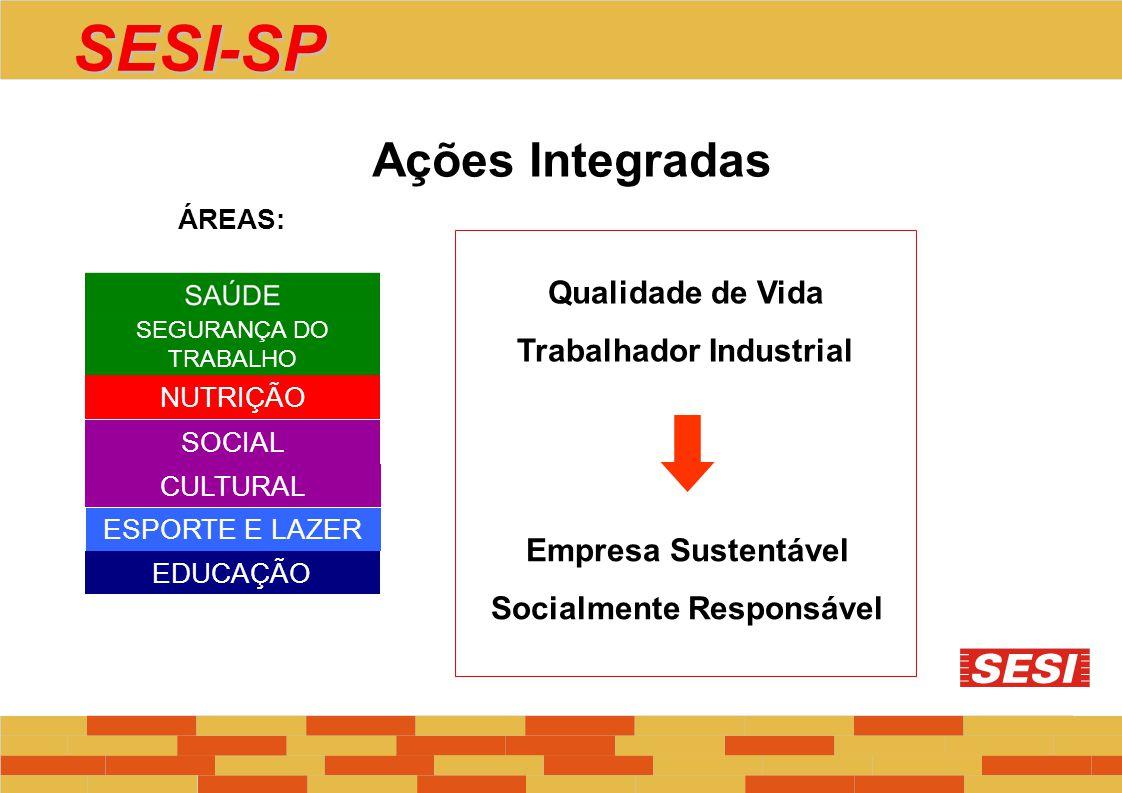 Trabalhador Industrial Socialmente Responsável
