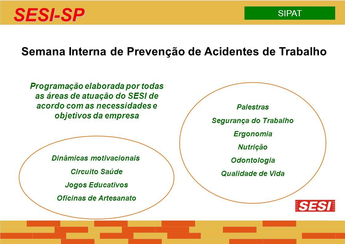 SESI-SP Semana Interna de Prevenção de Acidentes de Trabalho SIPAT