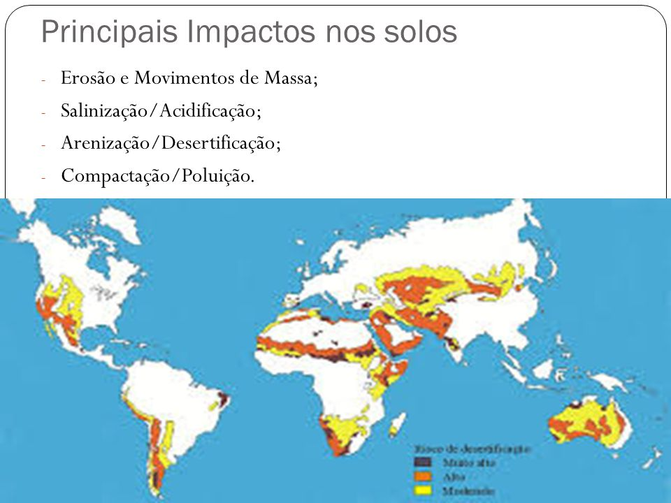 Principais Impactos nos solos