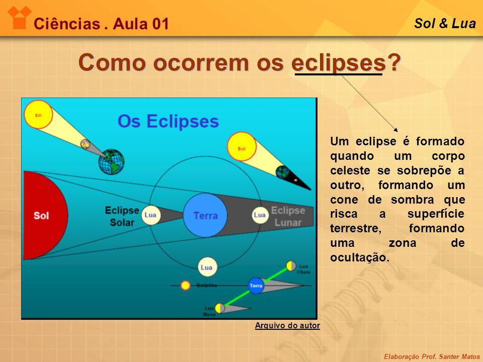 Como ocorrem os eclipses