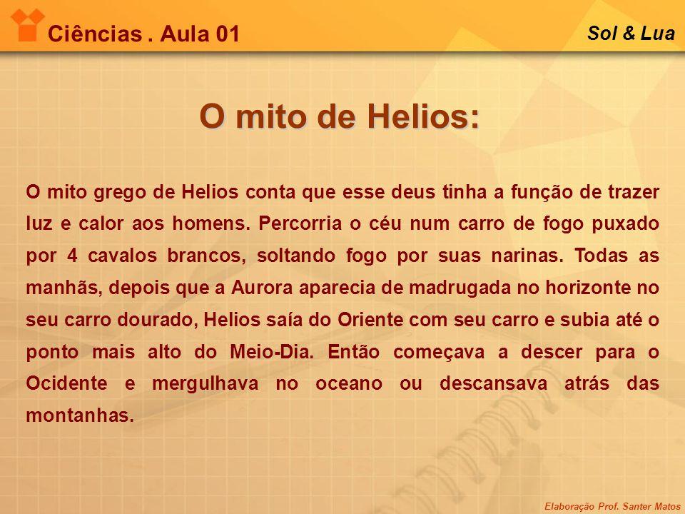 O mito de Helios: Ciências . Aula 01 Sol & Lua