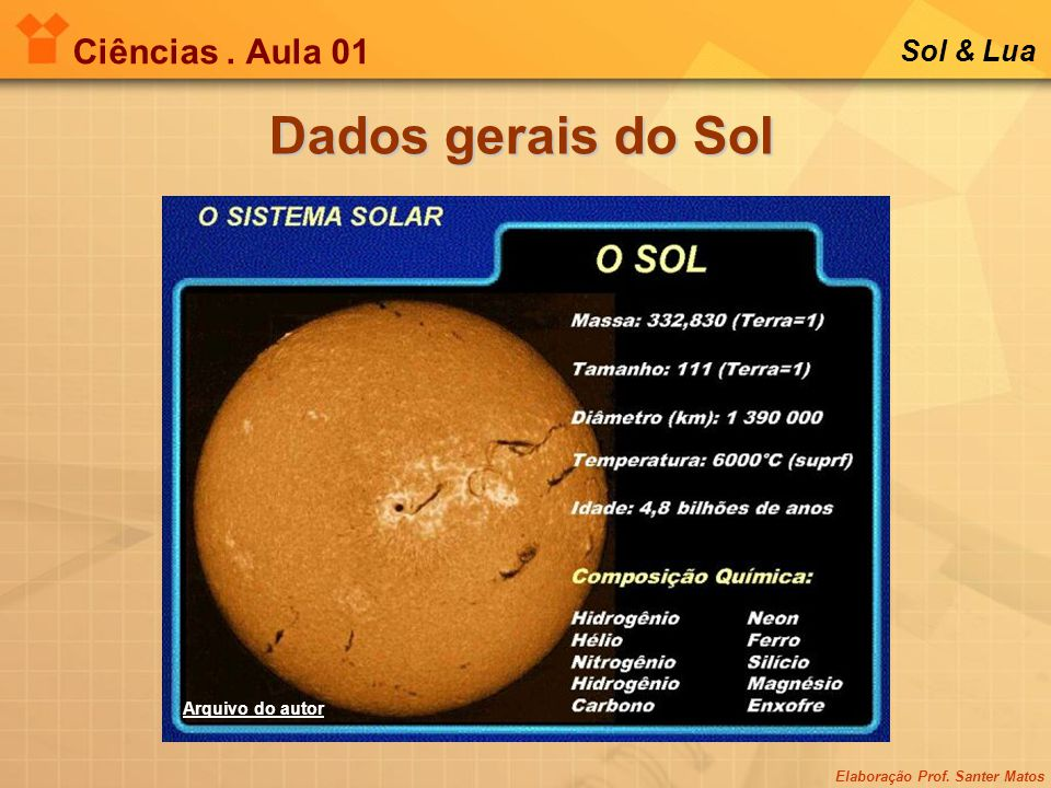 Dados gerais do Sol Ciências . Aula 01 Sol & Lua Arquivo do autor