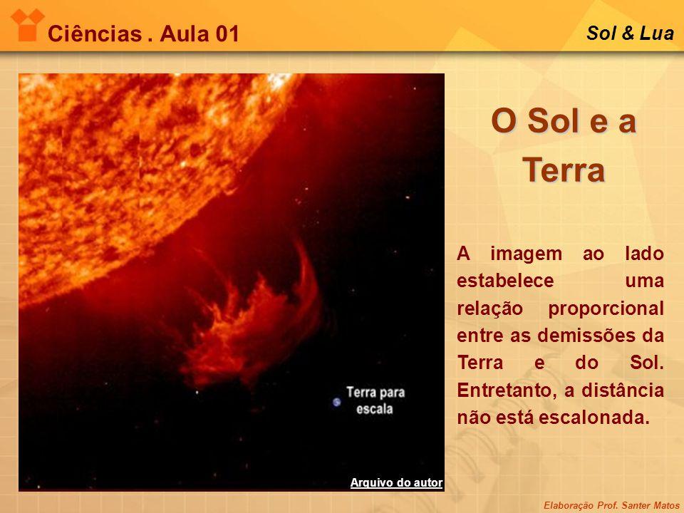 O Sol e a Terra Ciências . Aula 01 Sol & Lua