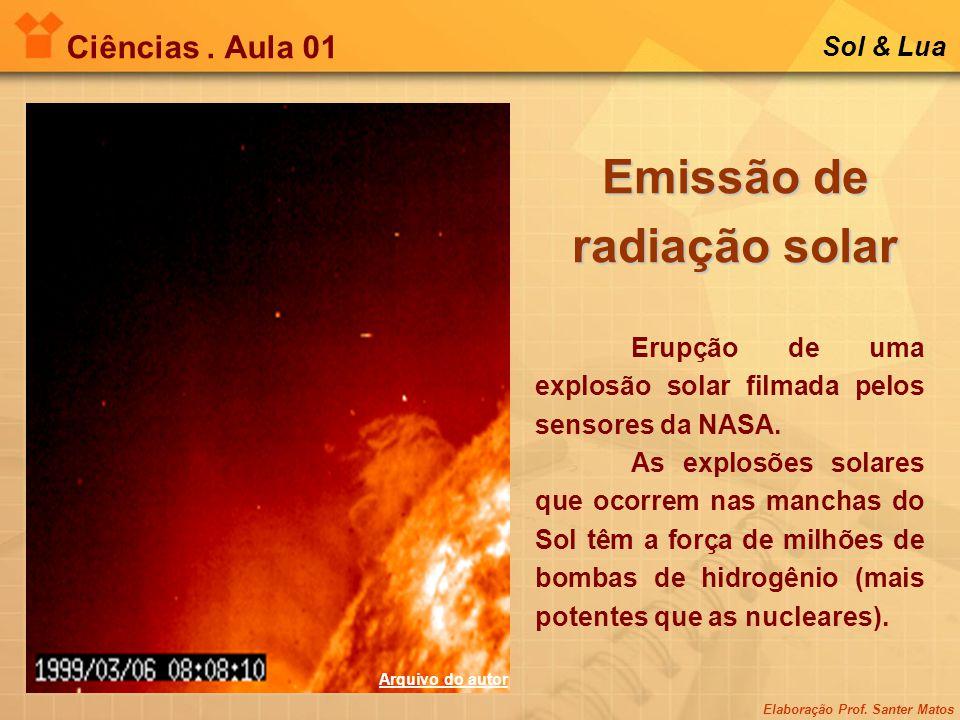 Emissão de radiação solar