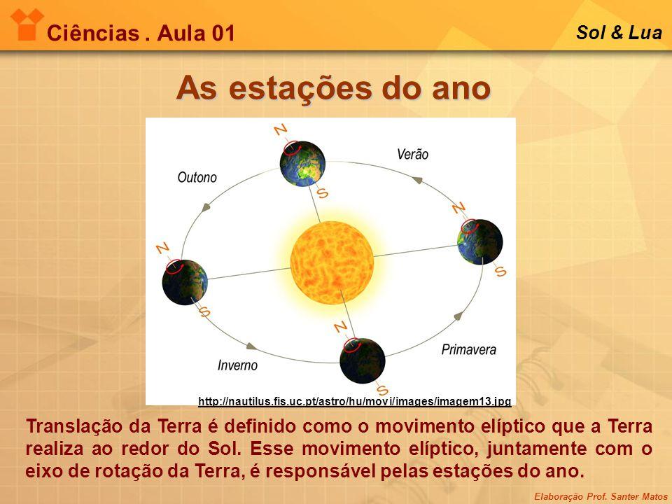 As estações do ano Ciências . Aula 01 Sol & Lua