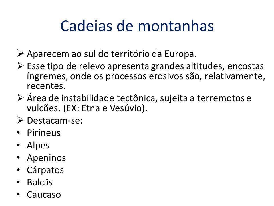 Cadeias de montanhas Aparecem ao sul do território da Europa.