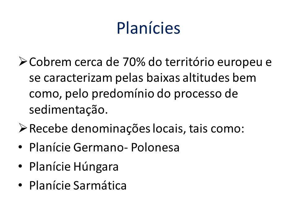 Planícies Cobrem cerca de 70% do território europeu e se caracterizam pelas baixas altitudes bem como, pelo predomínio do processo de sedimentação.